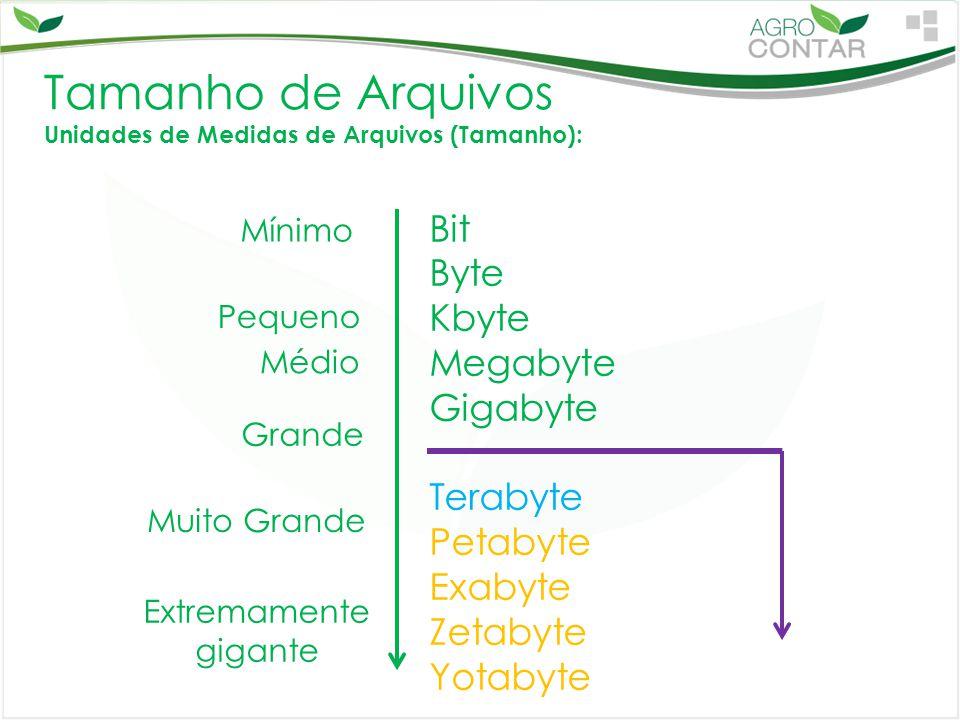 Tamanho de Arquivos Unidades de Medidas de Arquivos (Tamanho):