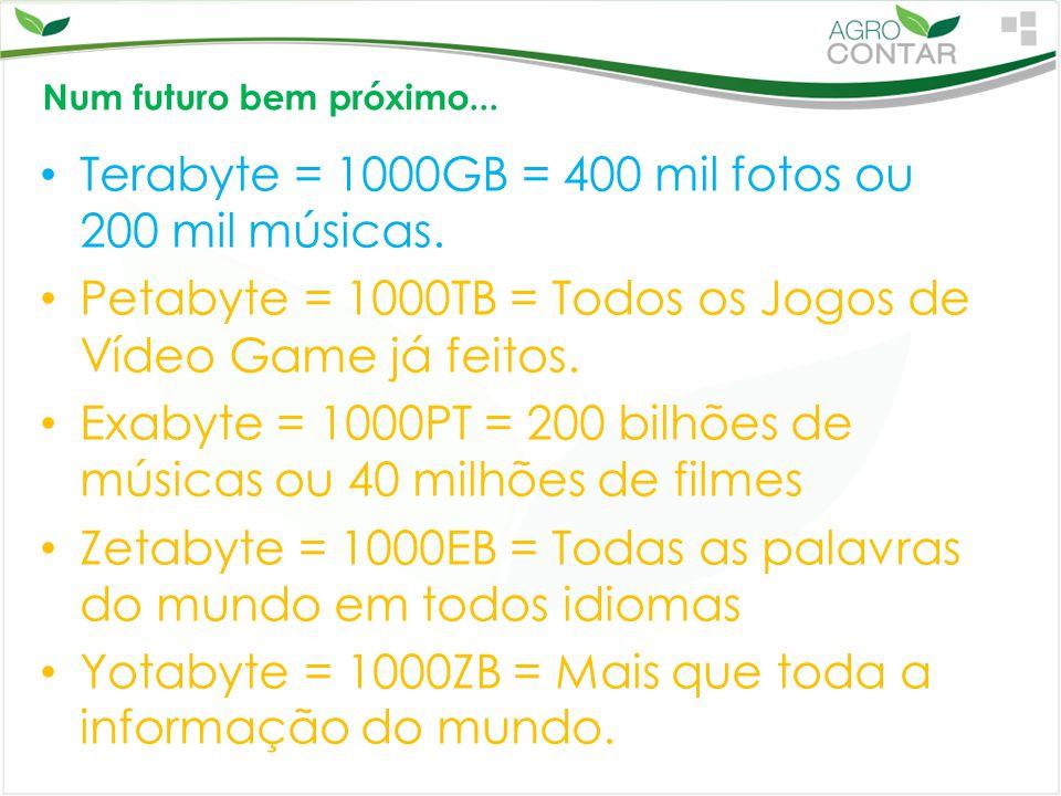 Terabyte = 1000GB = 400 mil fotos ou 200 mil músicas.