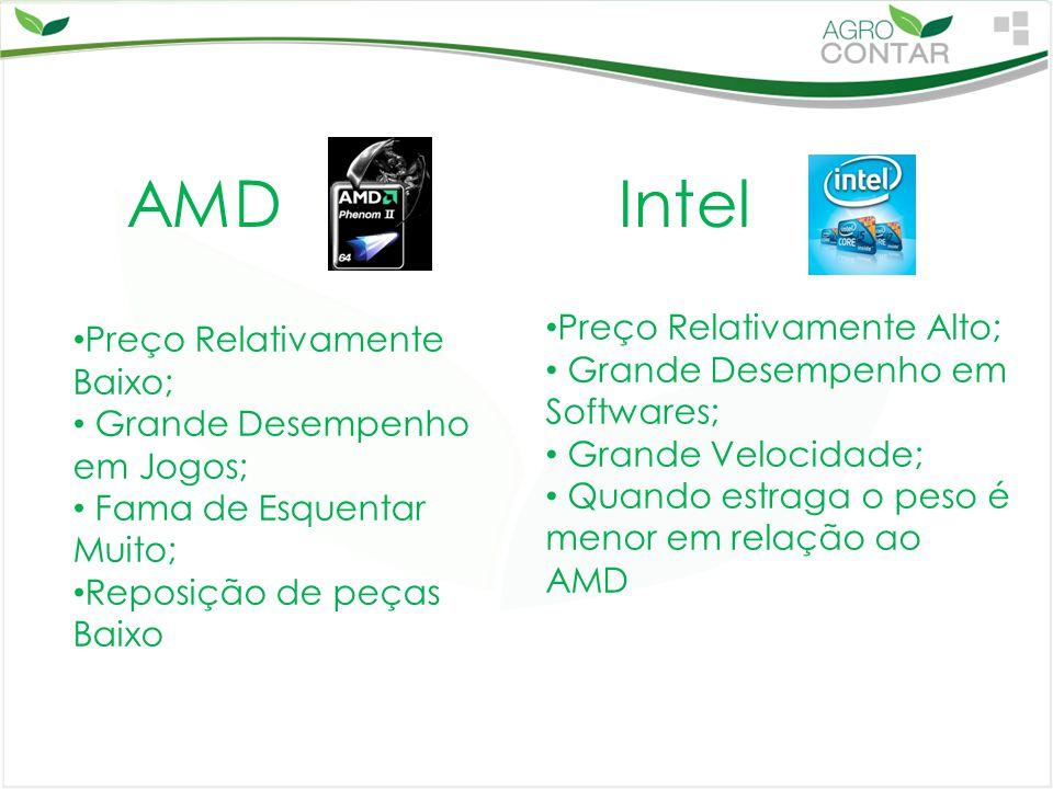 AMD Intel Preço Relativamente Alto; Preço Relativamente Baixo;