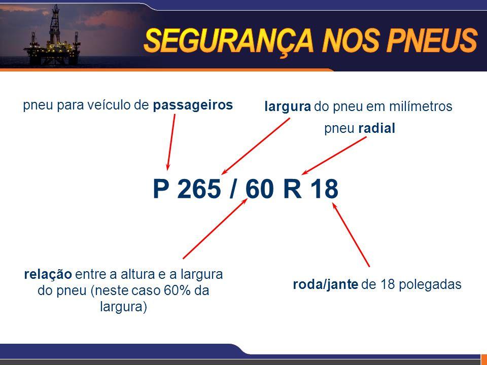 P 265 / 60 R 18 pneu para veículo de passageiros