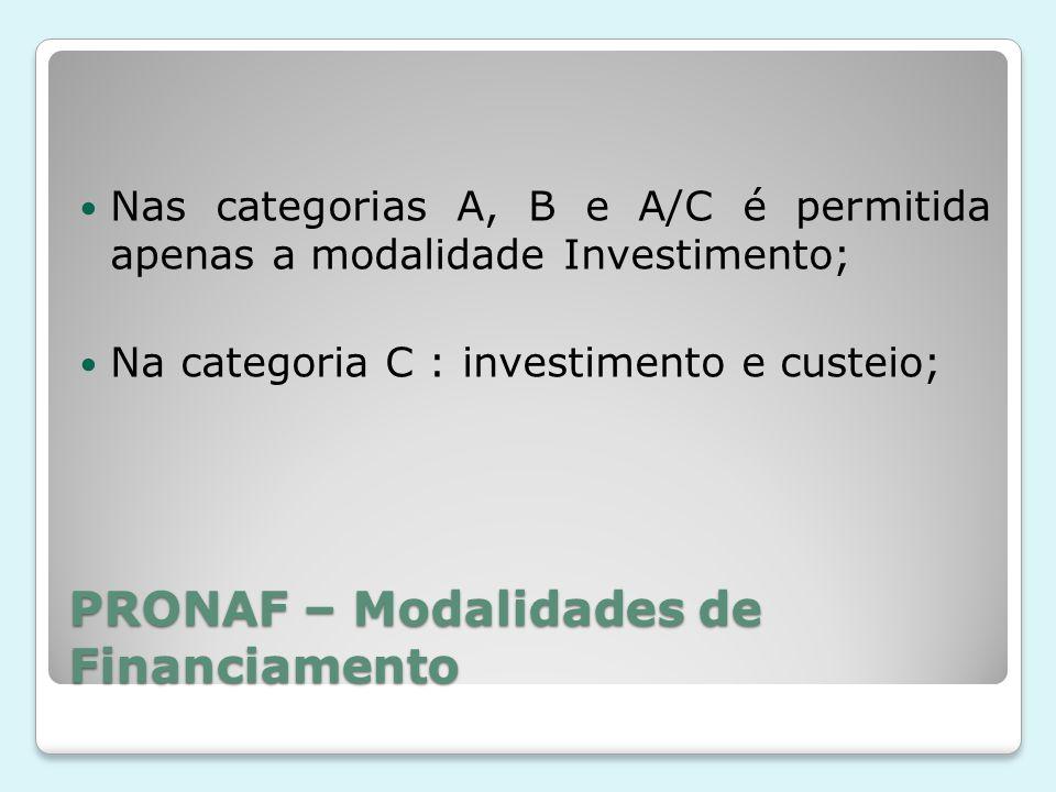 PRONAF – Modalidades de Financiamento