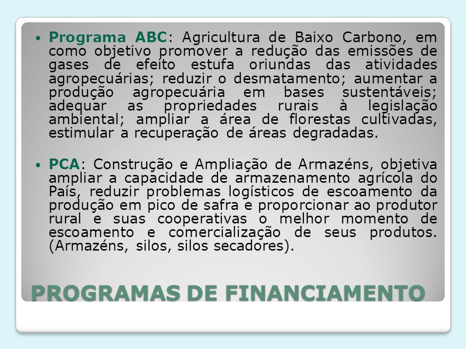 PROGRAMAS DE FINANCIAMENTO