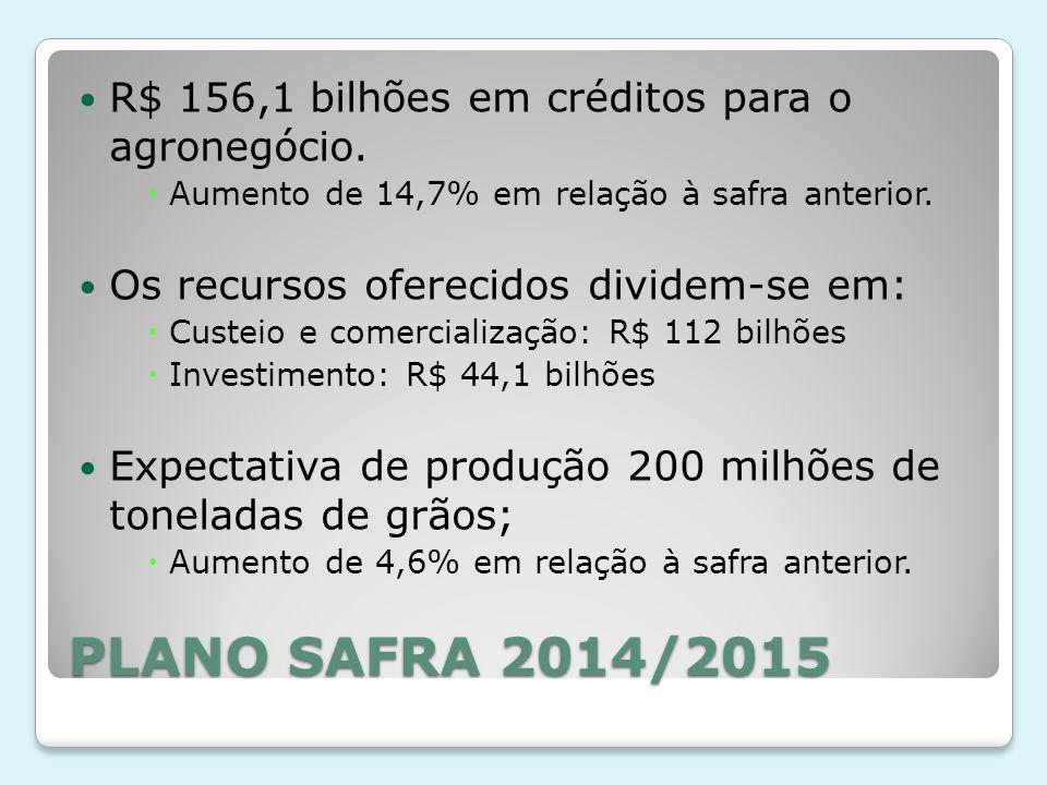 PLANO SAFRA 2014/2015 R$ 156,1 bilhões em créditos para o agronegócio.