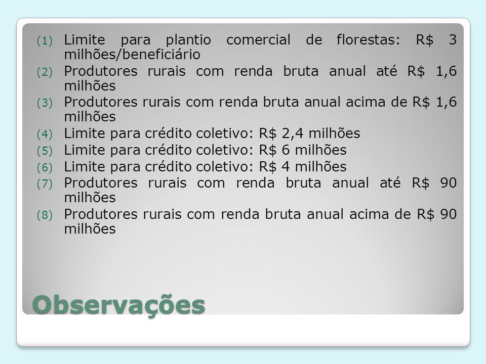 Limite para plantio comercial de florestas: R$ 3 milhões/beneficiário