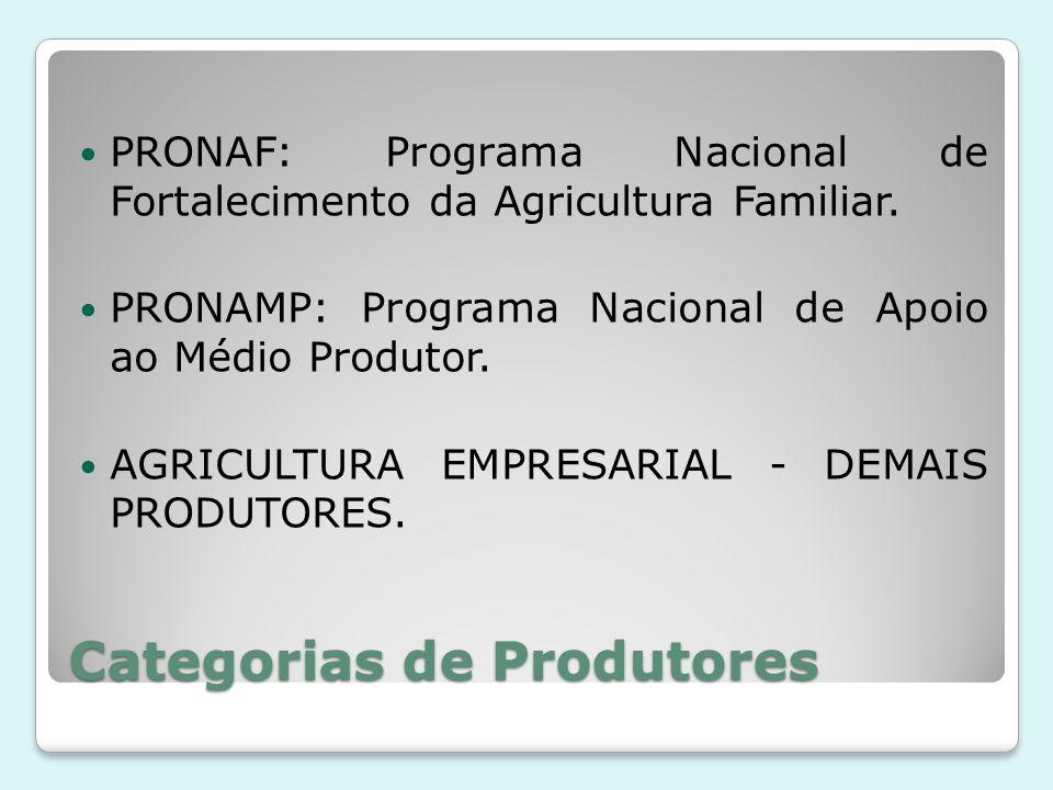 Categorias de Produtores