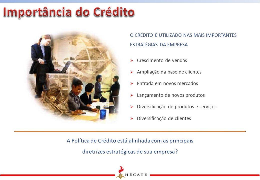 Importância do Crédito