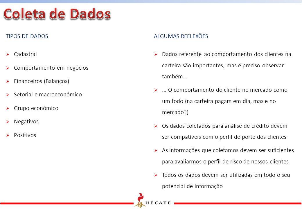 Coleta de Dados TIPOS DE DADOS Cadastral Comportamento em negócios