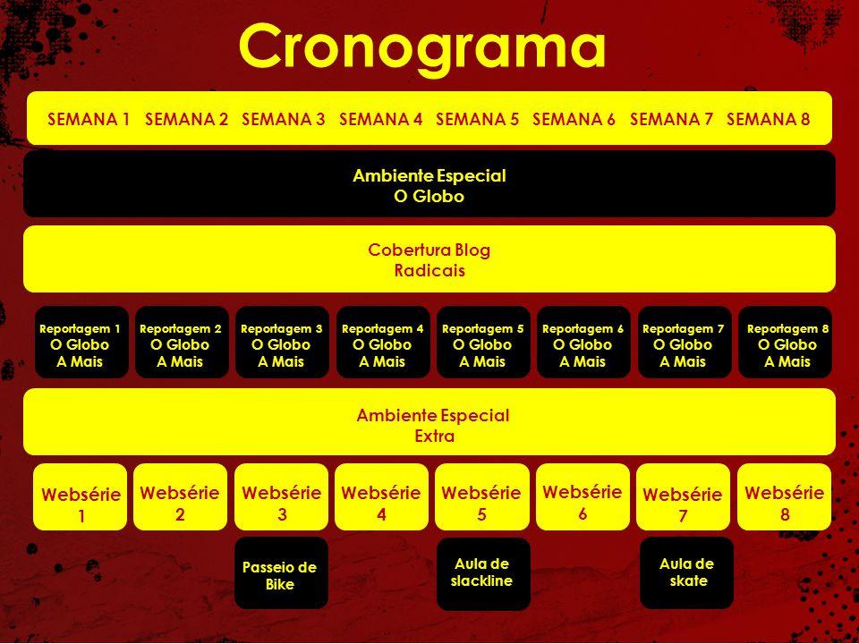 Cronograma Websérie 1 Websérie 2 Websérie 3 Websérie 4 Websérie 5