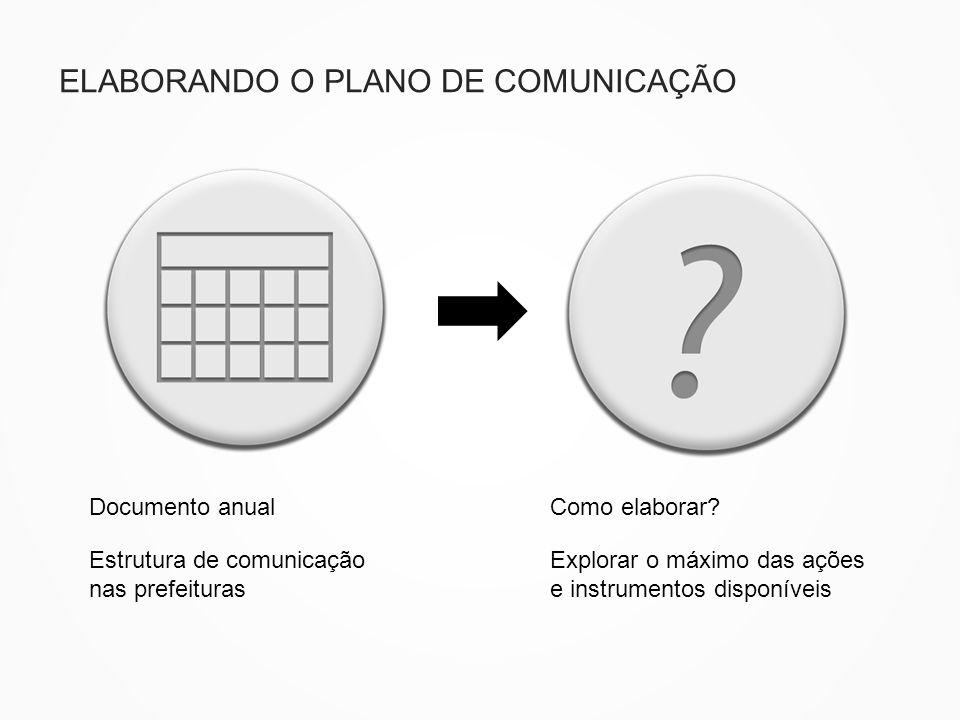 ELABORANDO O PLANO DE COMUNICAÇÃO