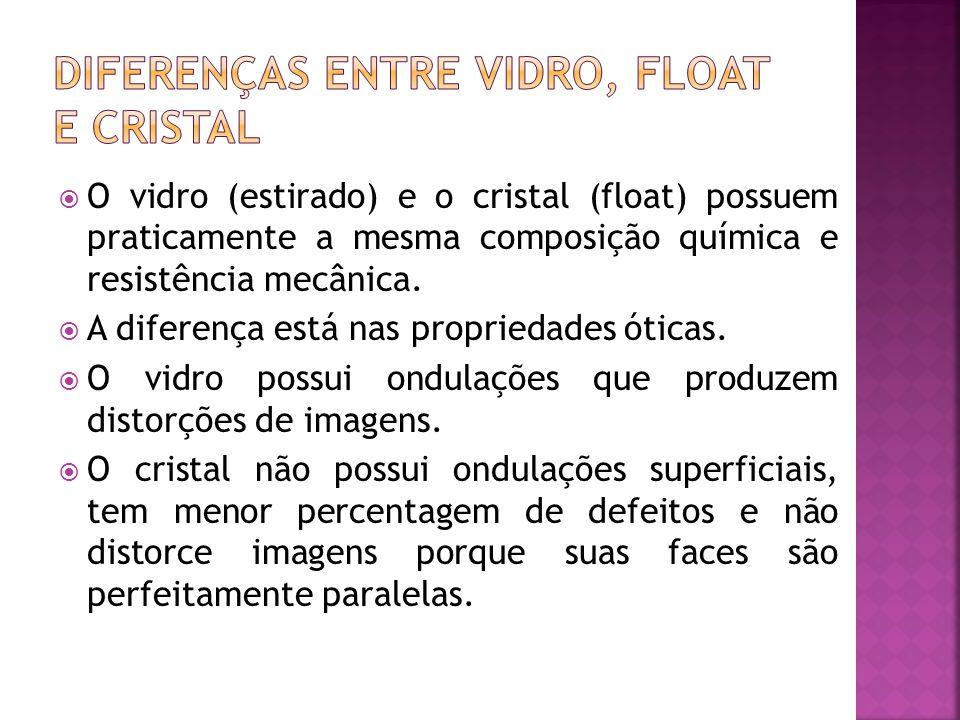 Diferenças entre vidro, float e cristal