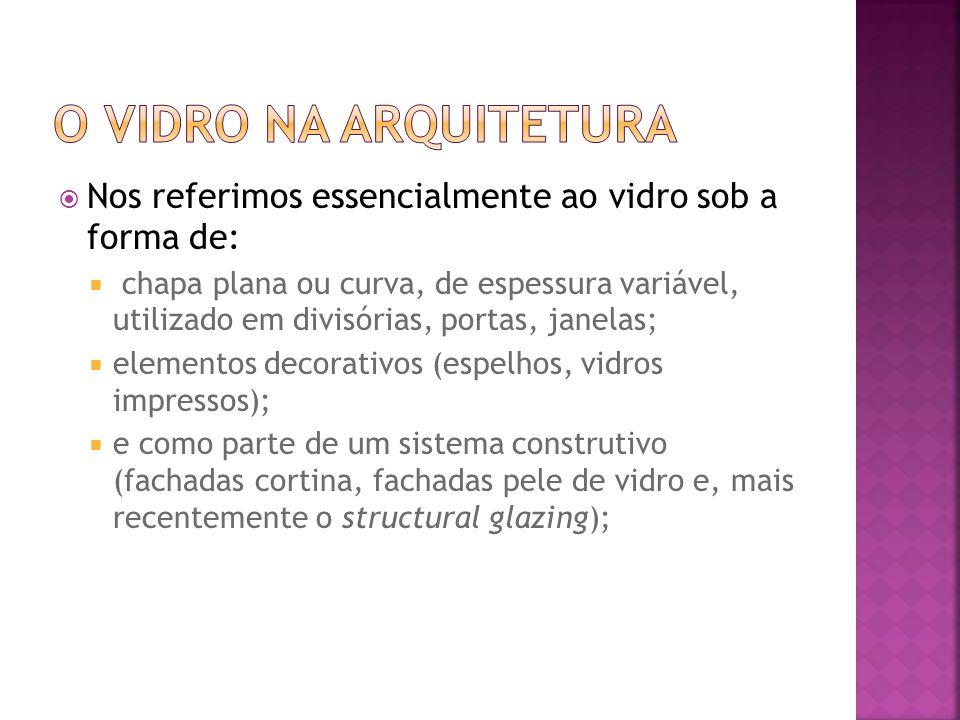 O vidro na arquitetura Nos referimos essencialmente ao vidro sob a forma de: