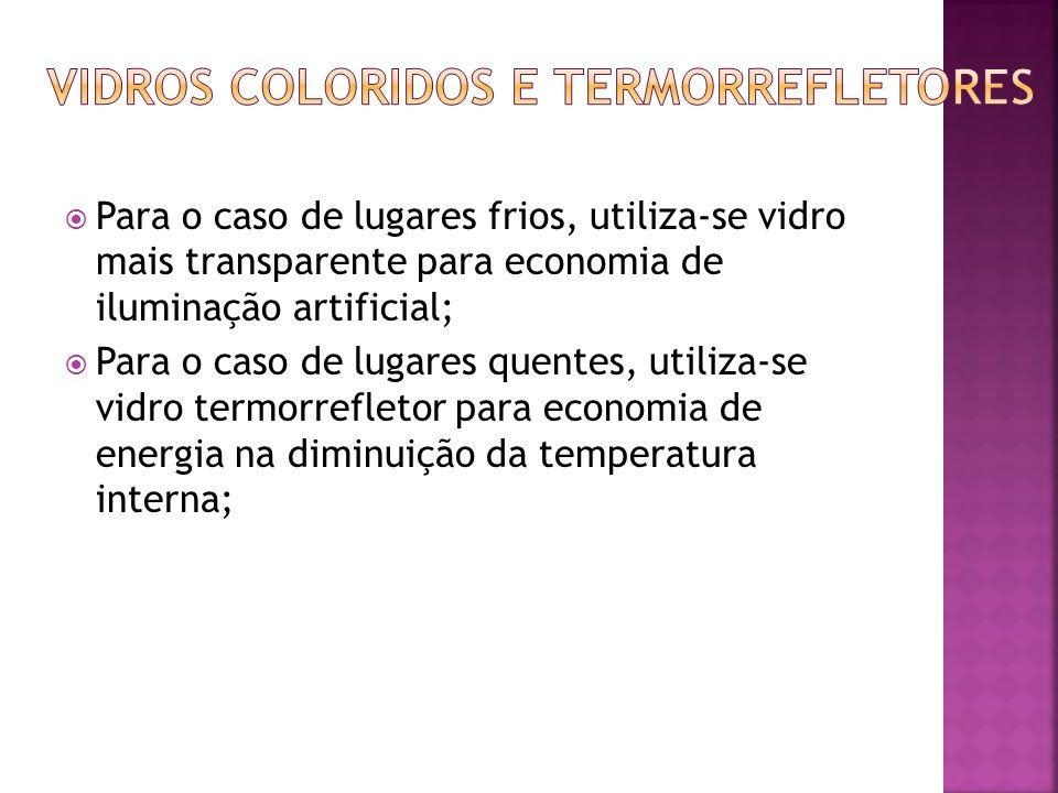 Vidros coloridos e termorrefletores