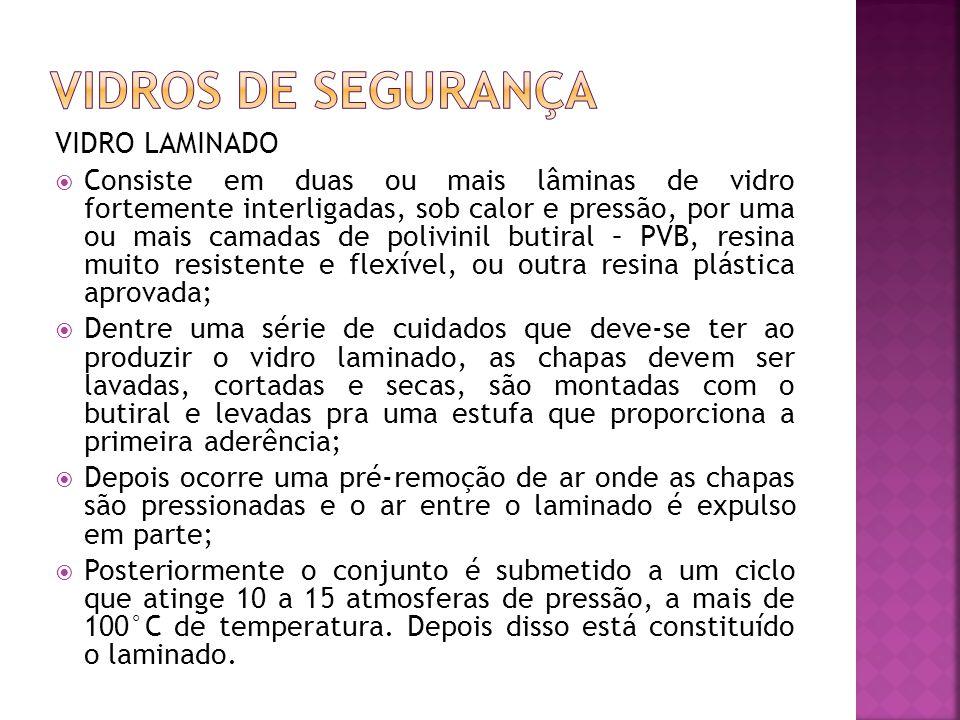 Vidros de segurança VIDRO LAMINADO