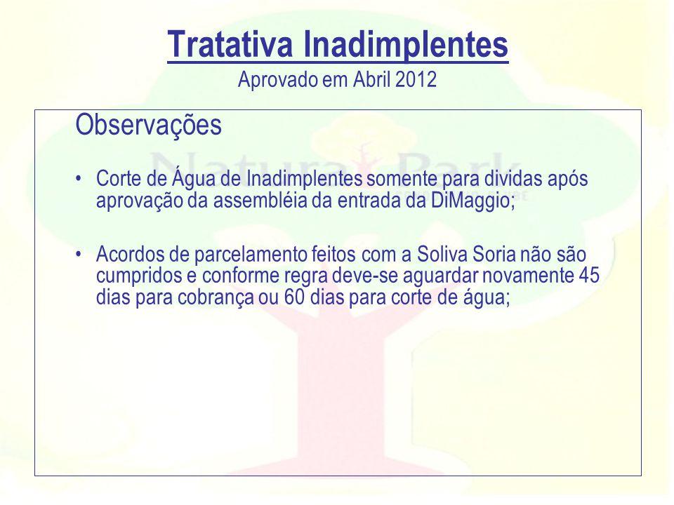 Tratativa Inadimplentes Aprovado em Abril 2012