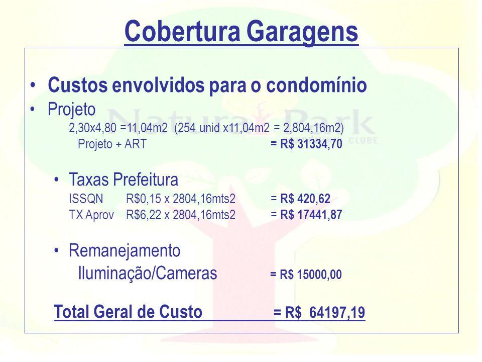 Cobertura Garagens Custos envolvidos para o condomínio Projeto