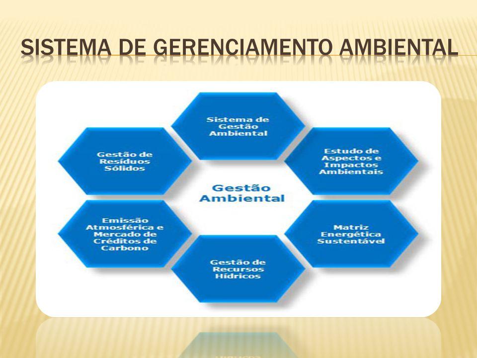 Sistema de Gerenciamento Ambiental