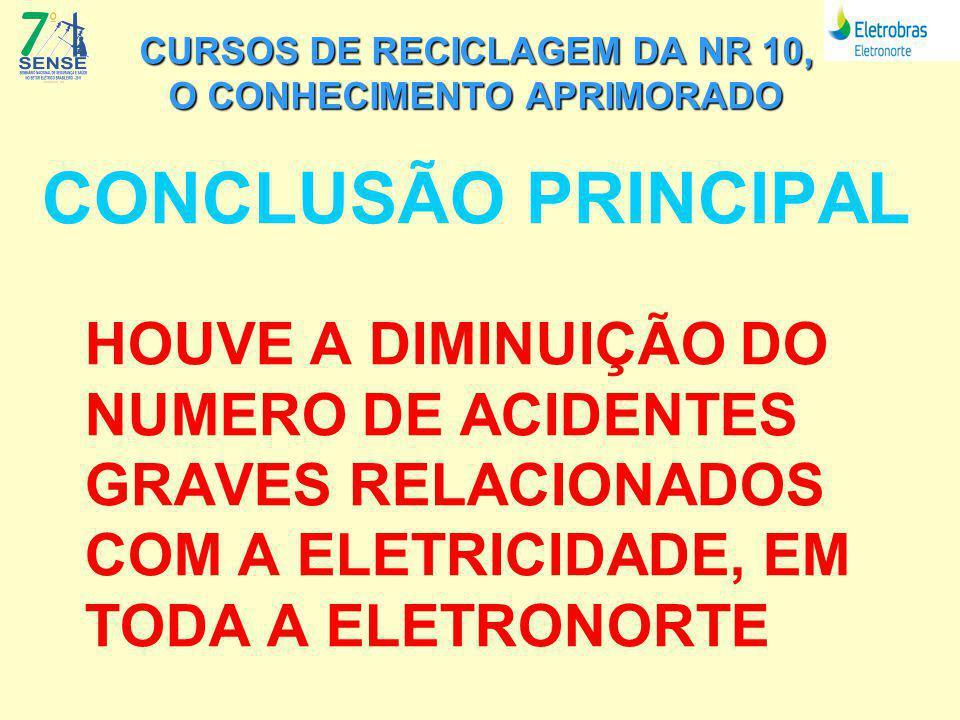 CURSOS DE RECICLAGEM DA NR 10, O CONHECIMENTO APRIMORADO