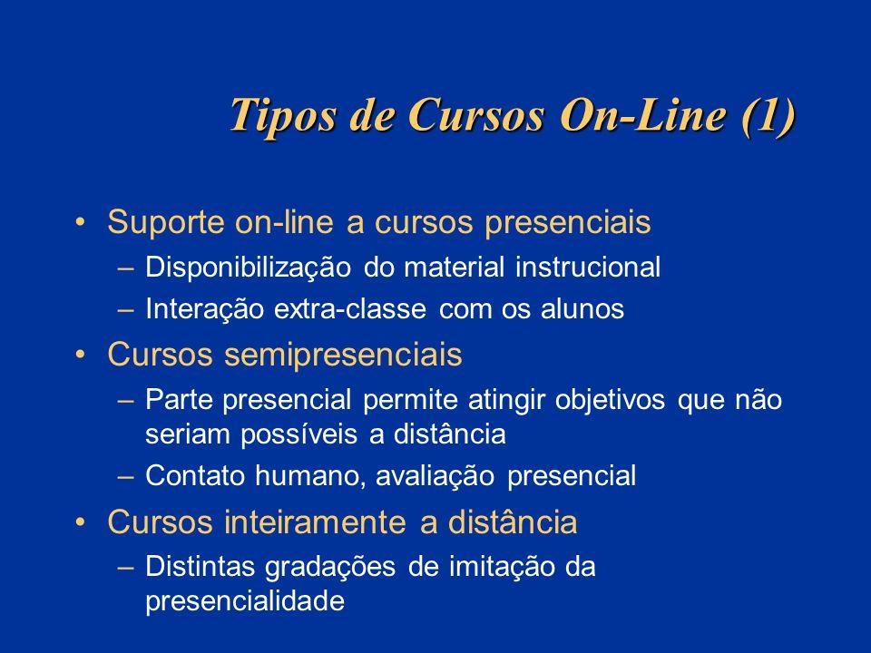 Tipos de Cursos On-Line (1)