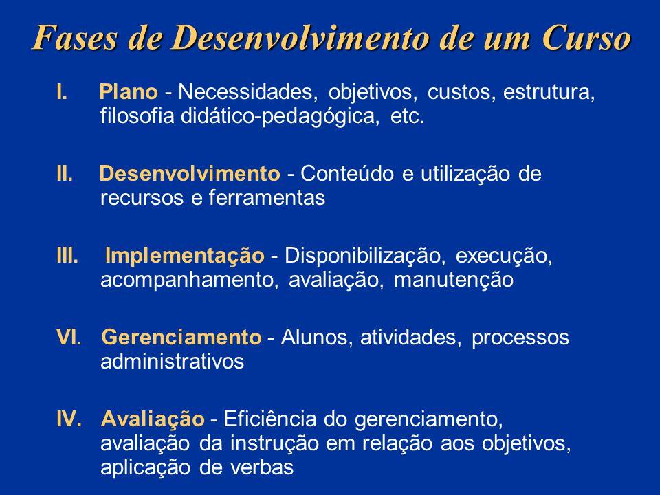 Fases de Desenvolvimento de um Curso