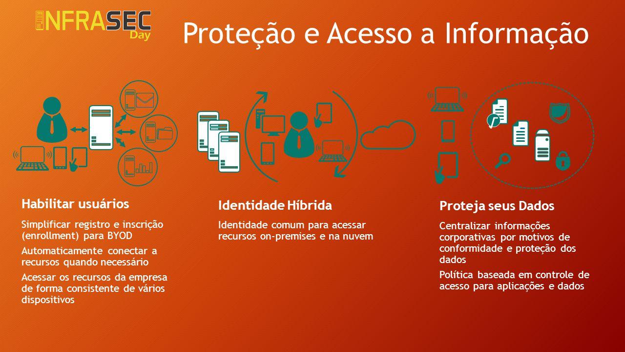 Proteção e Acesso a Informação