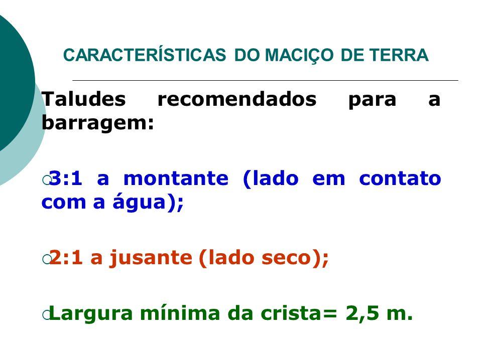 CARACTERÍSTICAS DO MACIÇO DE TERRA