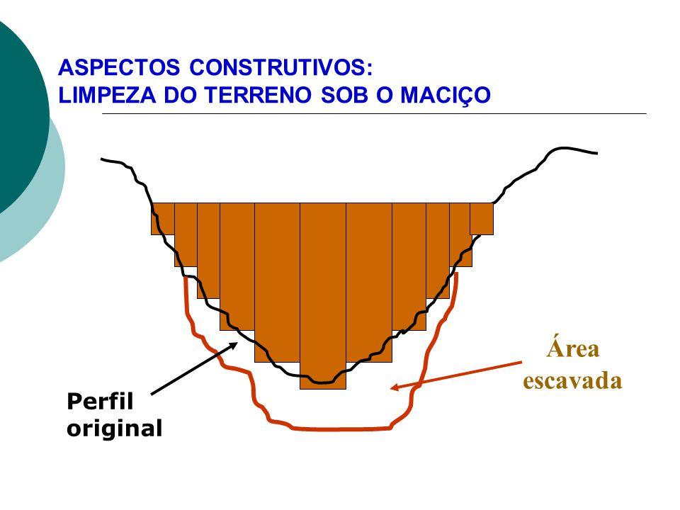 ASPECTOS CONSTRUTIVOS: LIMPEZA DO TERRENO SOB O MACIÇO