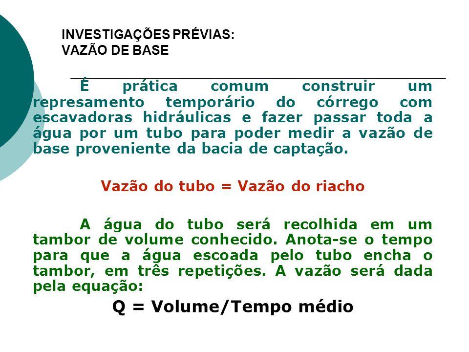 INVESTIGAÇÕES PRÉVIAS: VAZÃO DE BASE