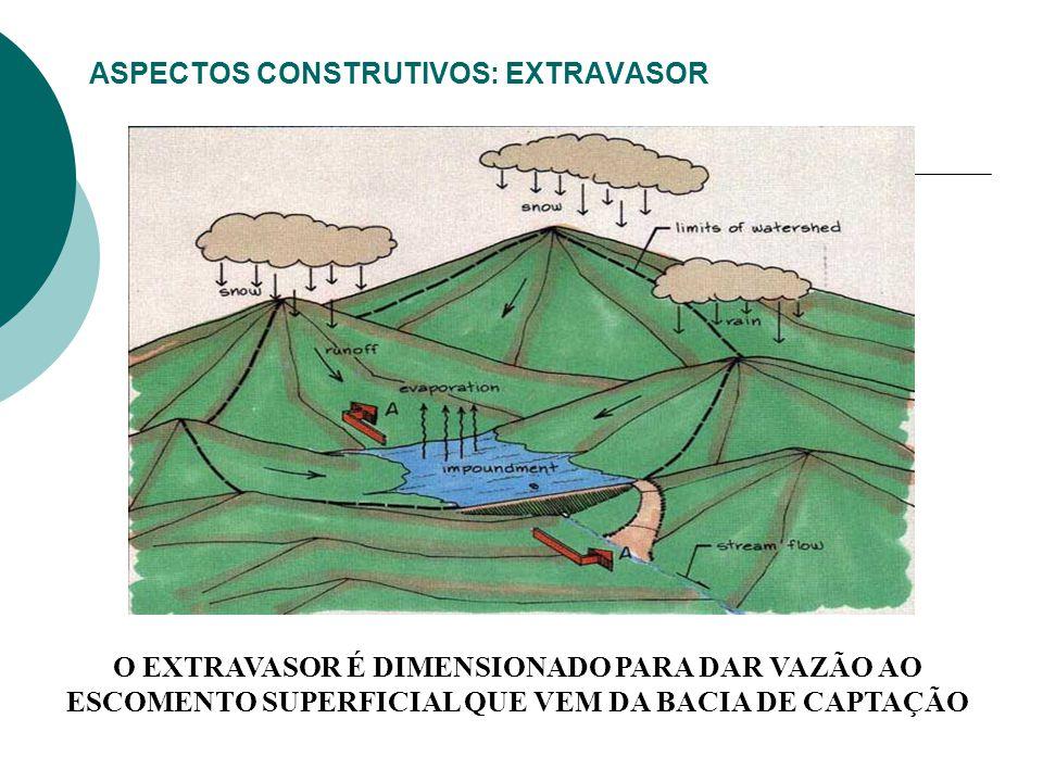 ASPECTOS CONSTRUTIVOS: EXTRAVASOR