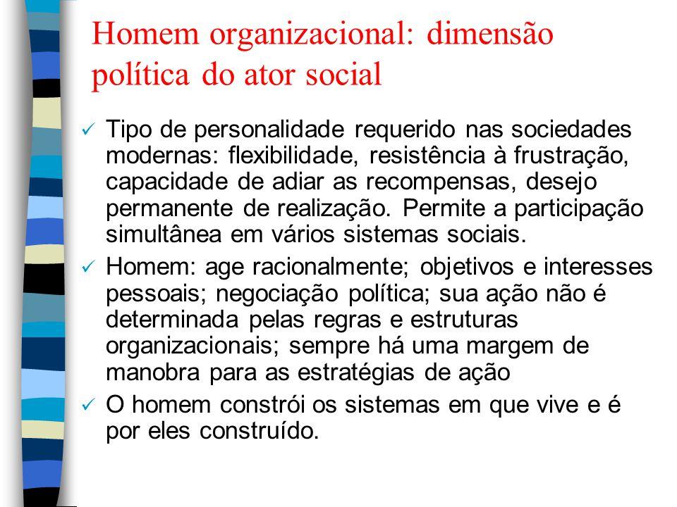 Homem organizacional: dimensão política do ator social