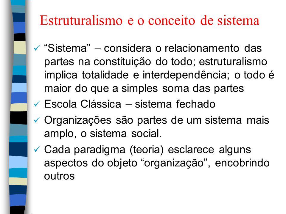 Estruturalismo e o conceito de sistema