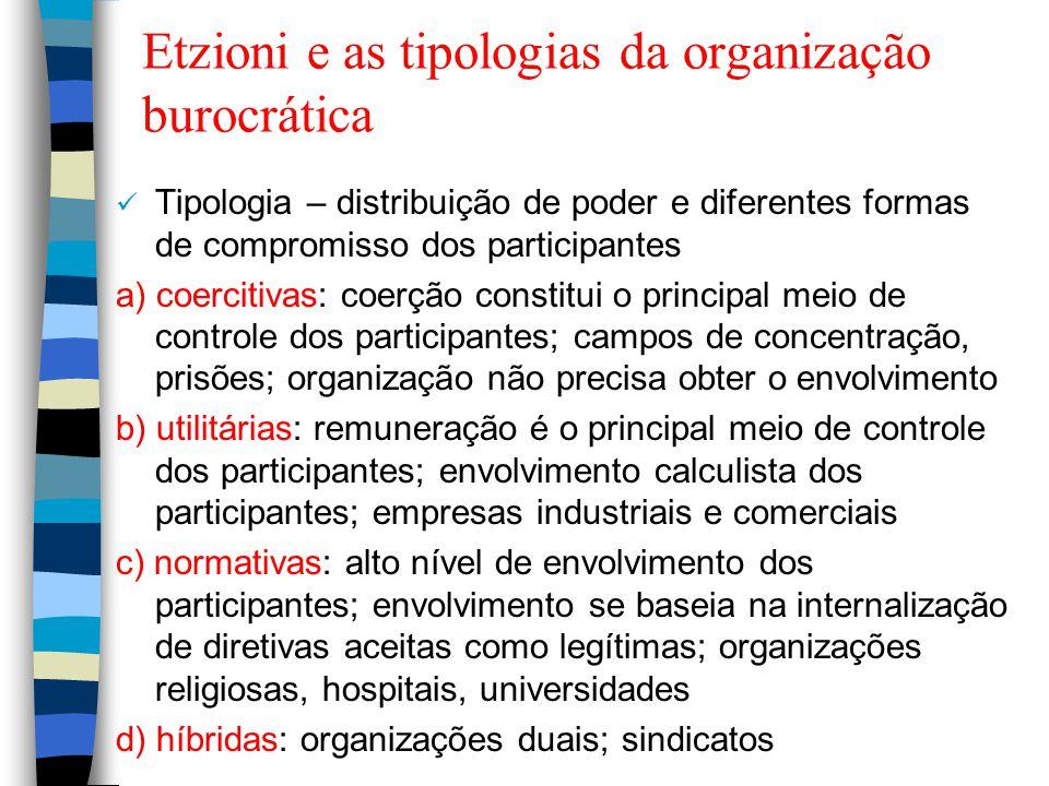 Etzioni e as tipologias da organização burocrática