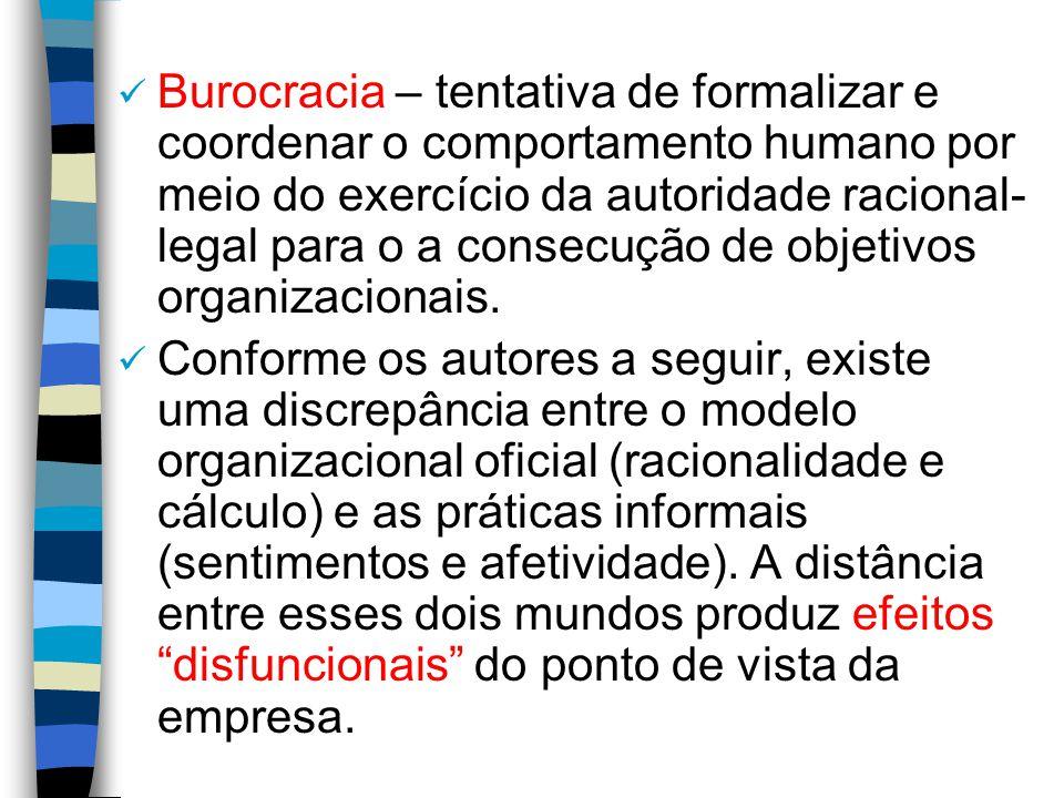 Burocracia – tentativa de formalizar e coordenar o comportamento humano por meio do exercício da autoridade racional-legal para o a consecução de objetivos organizacionais.