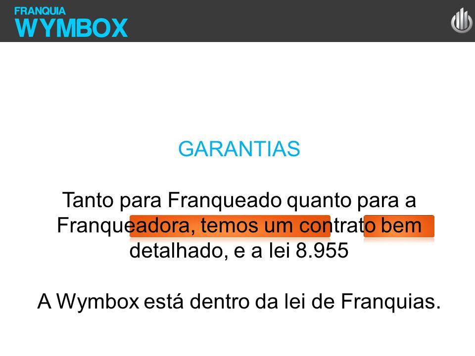 A Wymbox está dentro da lei de Franquias.