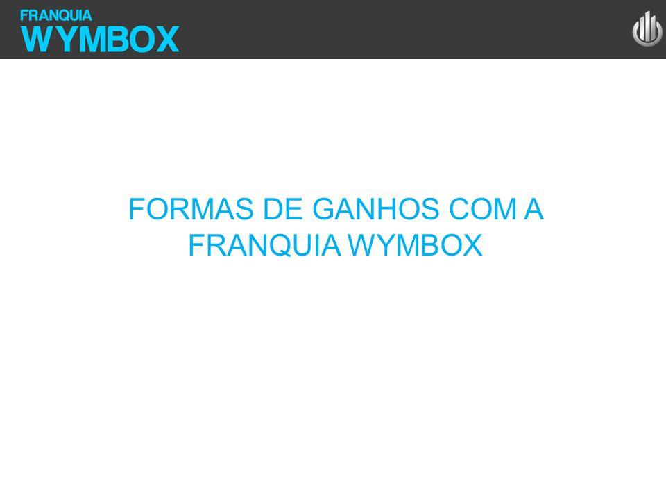 FORMAS DE GANHOS COM A FRANQUIA WYMBOX