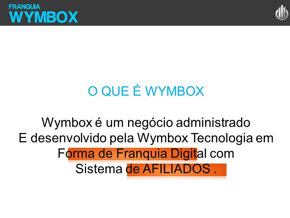 Wymbox é um negócio administrado