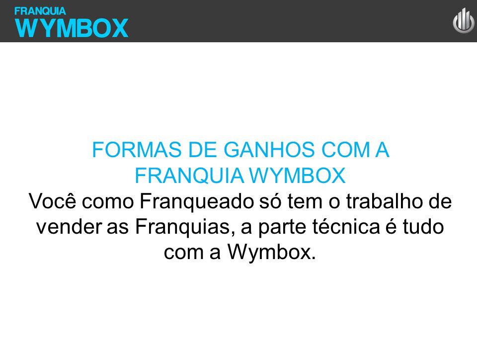 FORMAS DE GANHOS COM A FRANQUIA WYMBOX.
