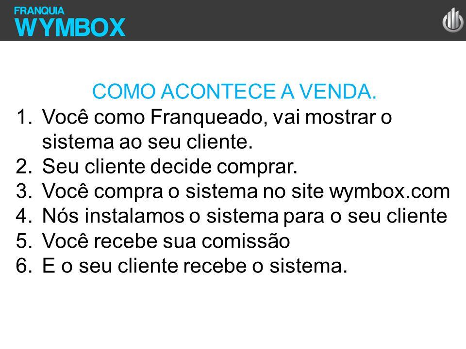 COMO ACONTECE A VENDA. Você como Franqueado, vai mostrar o sistema ao seu cliente. Seu cliente decide comprar.