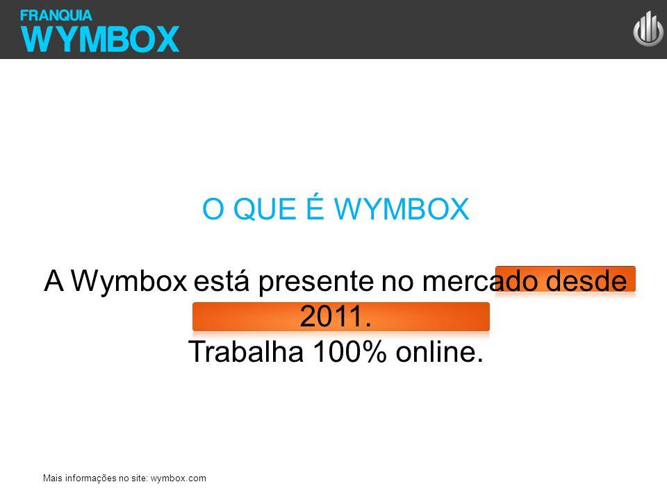 A Wymbox está presente no mercado desde 2011.