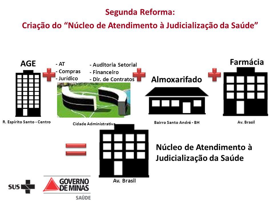 Criação do Núcleo de Atendimento à Judicialização da Saúde