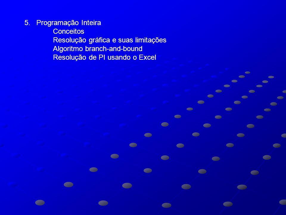 5. Programação Inteira Conceitos. Resolução gráfica e suas limitações. Algoritmo branch-and-bound.