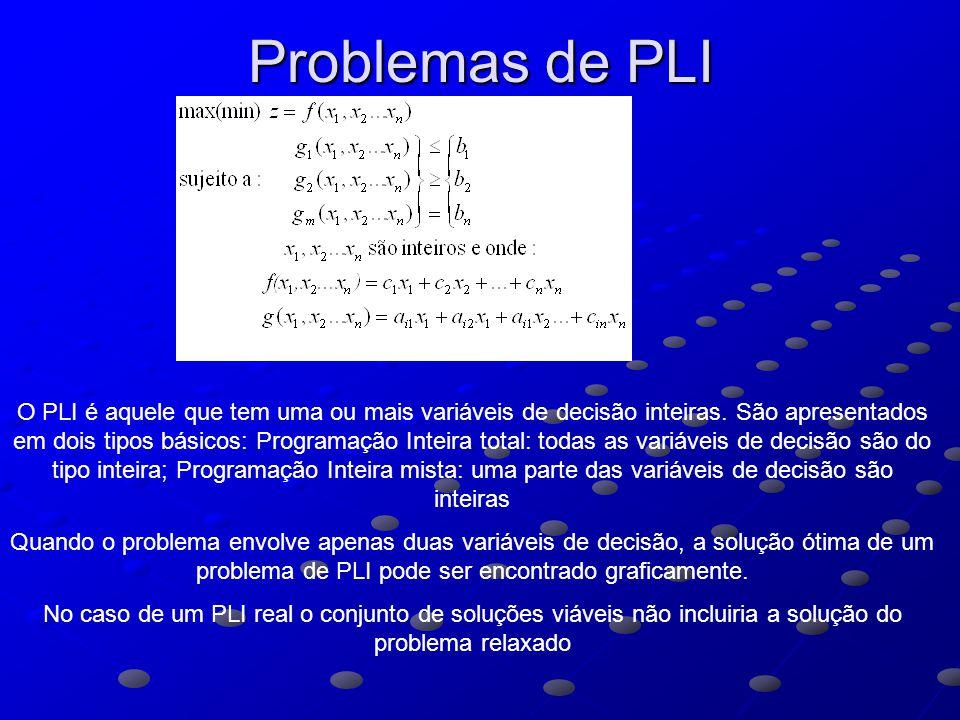 Problemas de PLI