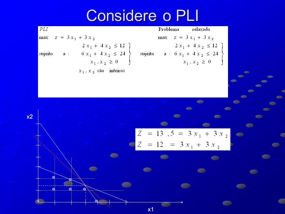 Considere o PLI x2 x1