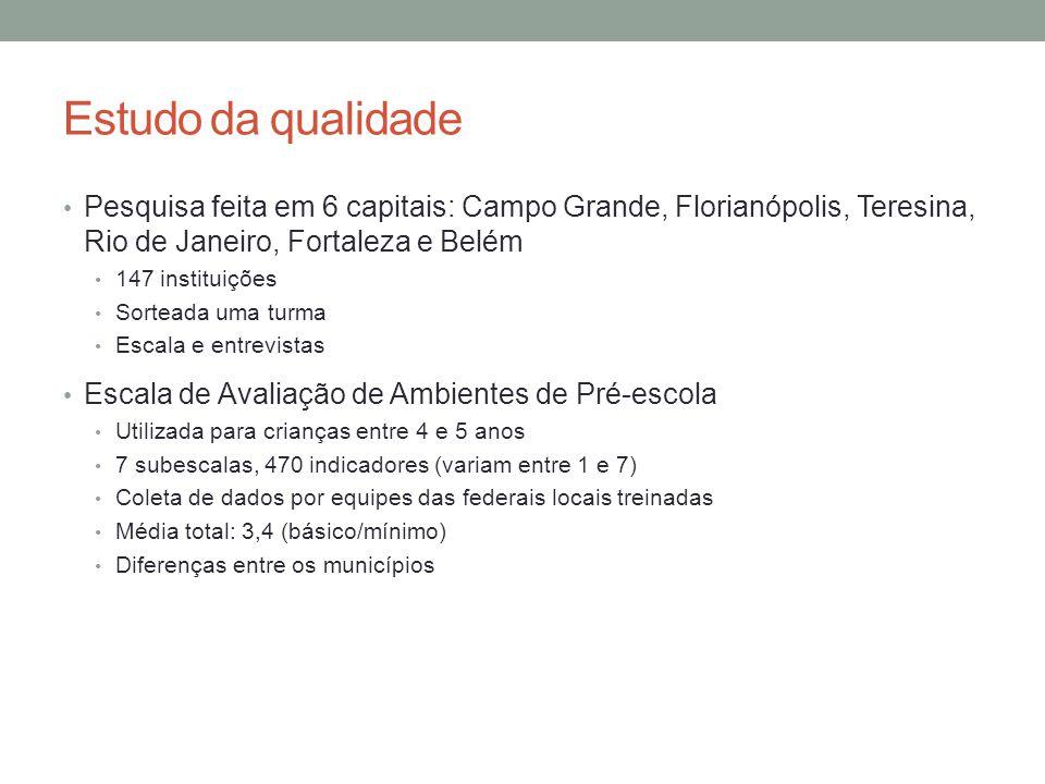 Estudo da qualidade Pesquisa feita em 6 capitais: Campo Grande, Florianópolis, Teresina, Rio de Janeiro, Fortaleza e Belém.