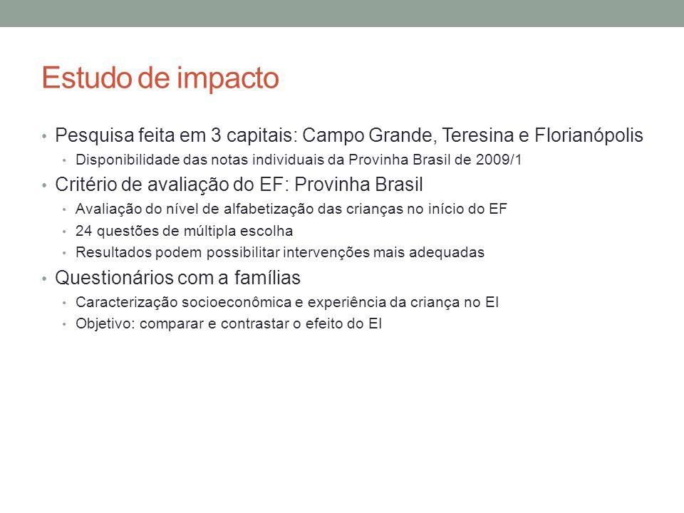 Estudo de impacto Pesquisa feita em 3 capitais: Campo Grande, Teresina e Florianópolis.