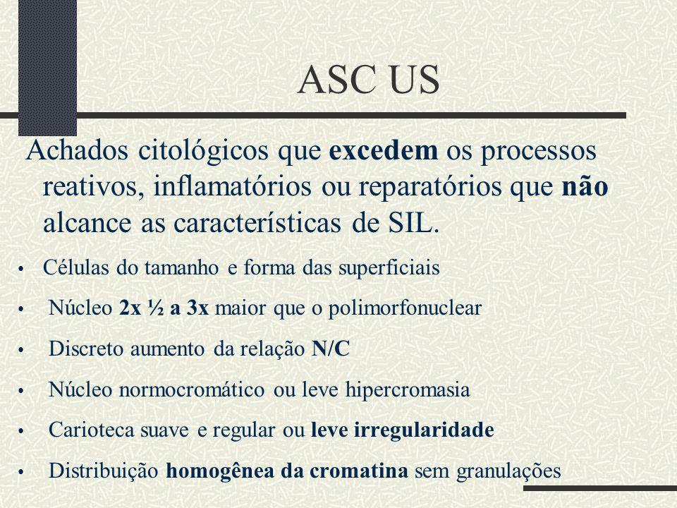 ASC US Achados citológicos que excedem os processos reativos, inflamatórios ou reparatórios que não alcance as características de SIL.