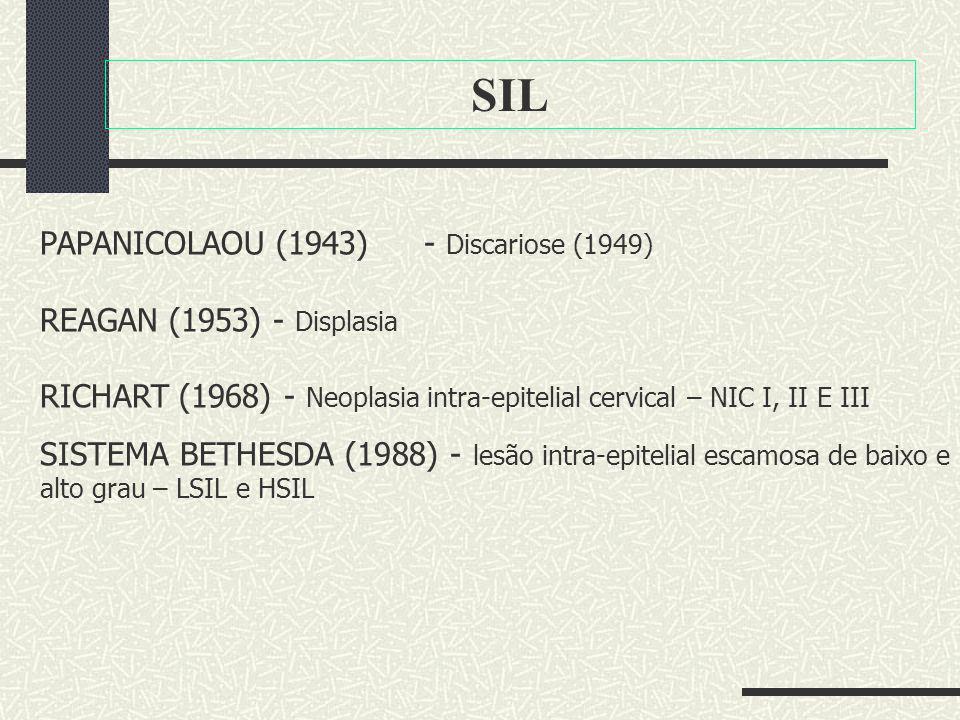 SIL PAPANICOLAOU (1943) - Discariose (1949) REAGAN (1953) - Displasia