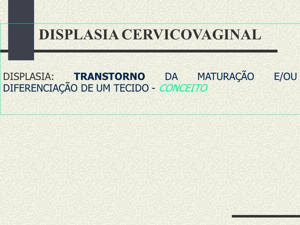 DISPLASIA CERVICOVAGINAL