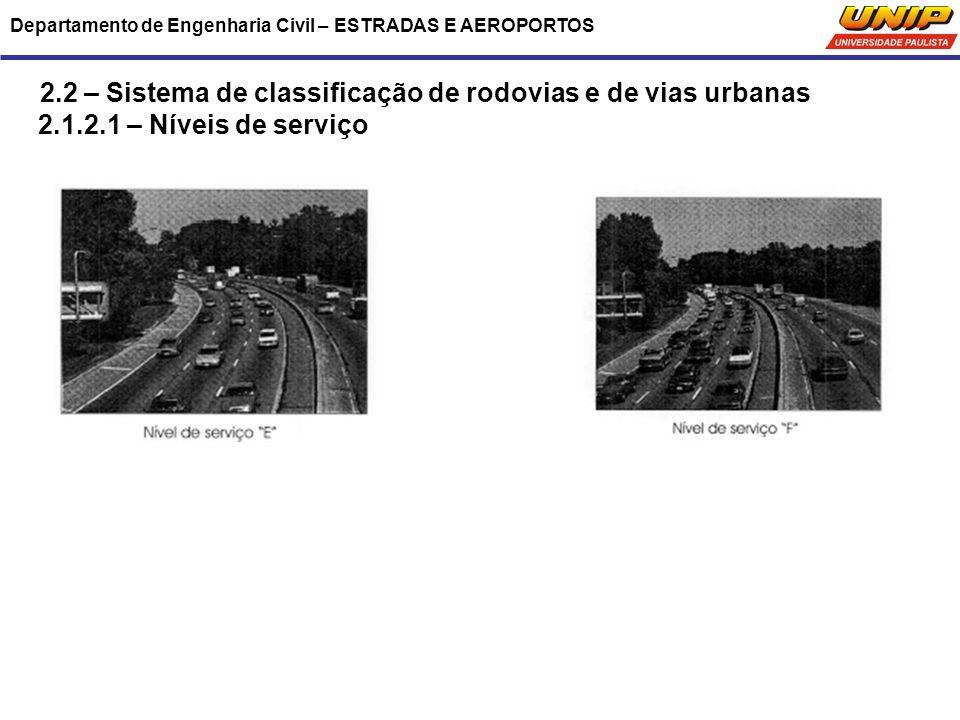 2.2 – Sistema de classificação de rodovias e de vias urbanas