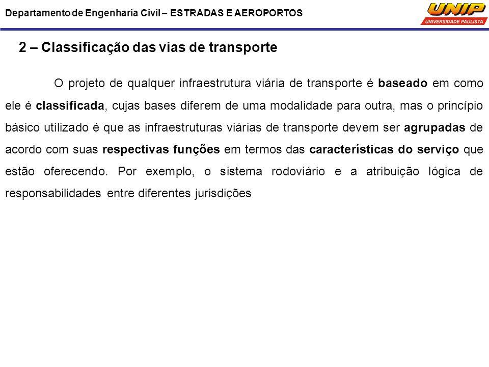 2 – Classificação das vias de transporte