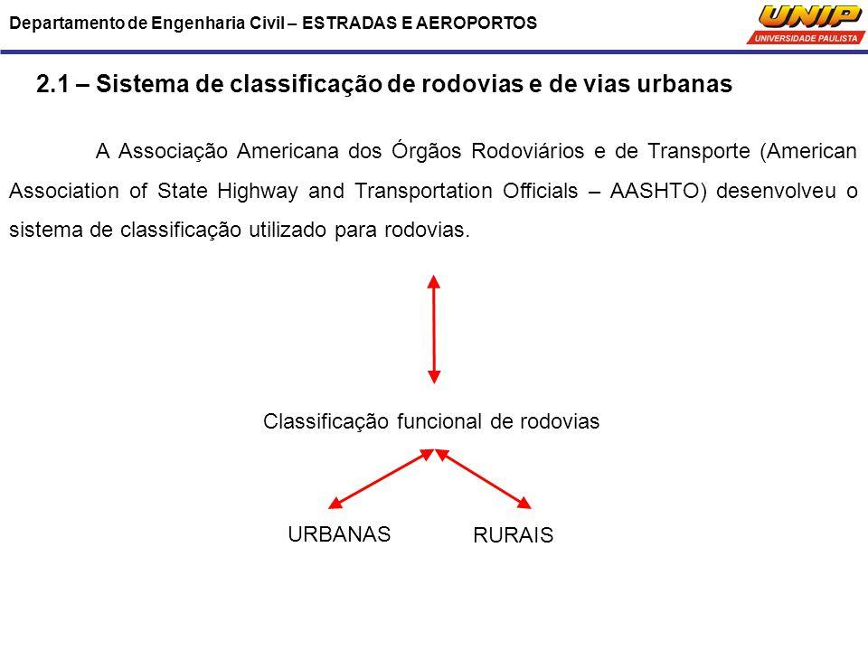 2.1 – Sistema de classificação de rodovias e de vias urbanas